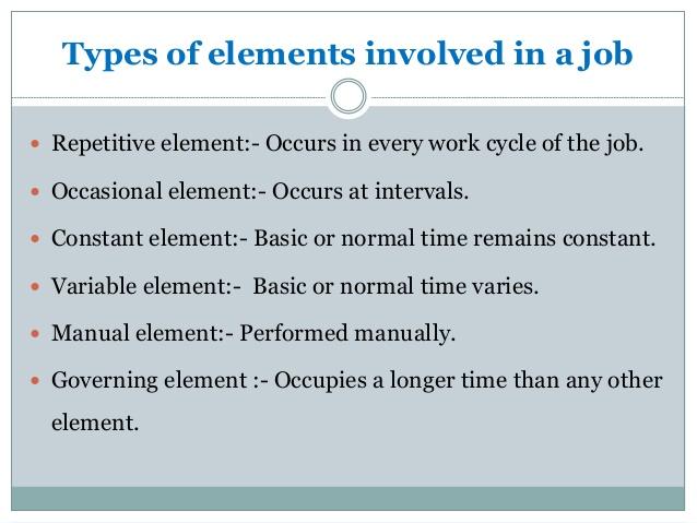 Work Measurement | MODAPTS | Time Study | Motion Study | PMTS